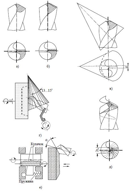 Методы заточки спиральных сверл