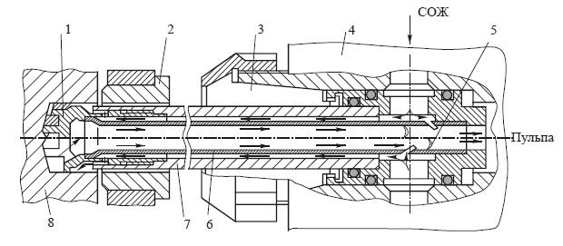 Схема работы эжекторного сверла