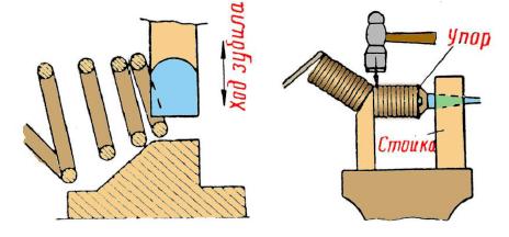 Разрубка пружины в приспособлении