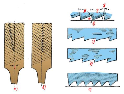 Насечка и зубья напильников